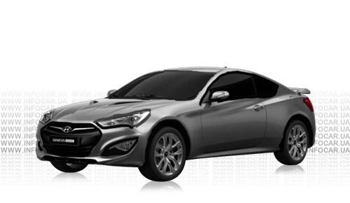 Цвета Genesis Coupe